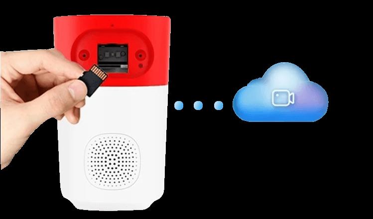 記憶卡或雲端儲存錄影